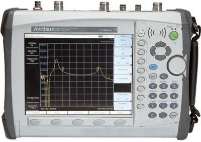 ANRITSU MS2034A 4 GHz VNA Master Handheld Vector Network/ Spectrum Analyzer
